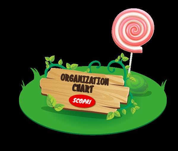 intro-ORGANIZATIONCHART